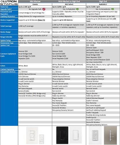 System Comparison Picture